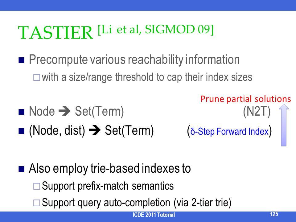 TASTIER [Li et al, SIGMOD 09]